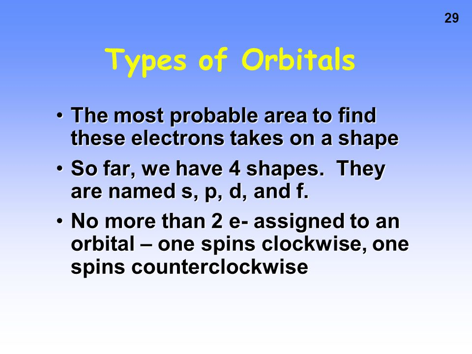 28 Relative sizes of the spherical 1s, 2s, and 3s orbitals of hydrogen.