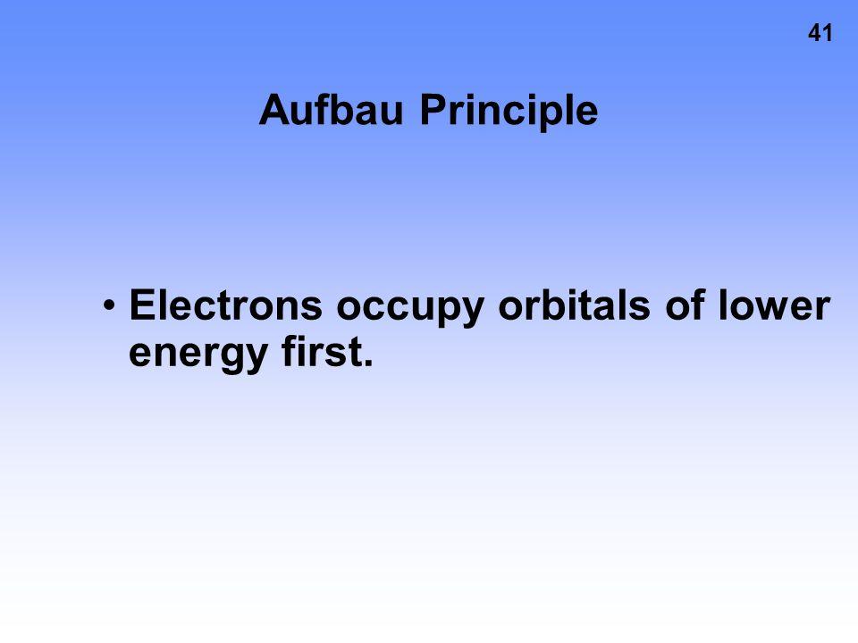 40 Three rules are used to build the electron configuration: –Aufbau principle –Pauli Exclusion Principle –Hund's Rule