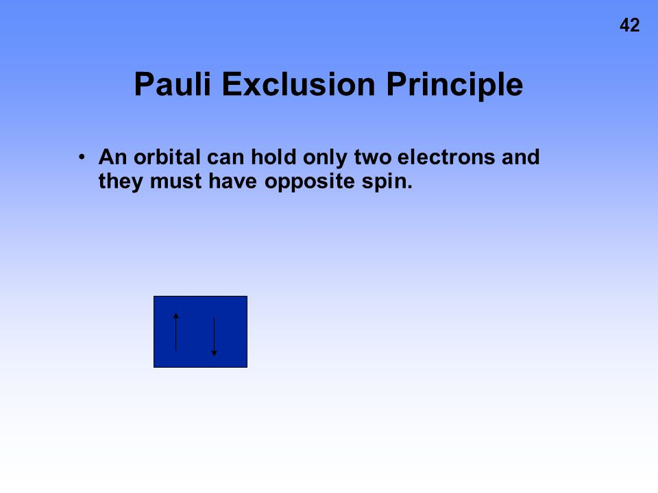 41 Aufbau Principle Electrons occupy orbitals of lower energy first.