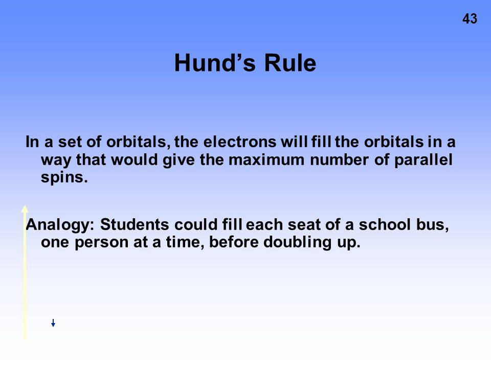 42 Pauli Exclusion Principle An orbital can hold only two electrons and they must have opposite spin.