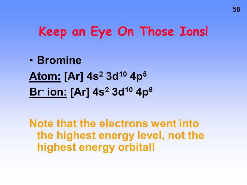 57 Keep an Eye On Those Ions.