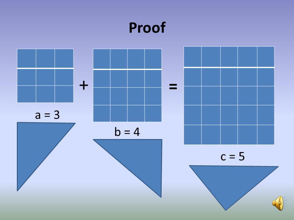 Proof + = 3 2 + 4 2 = 5 2 9 units + 16 units = 25 units