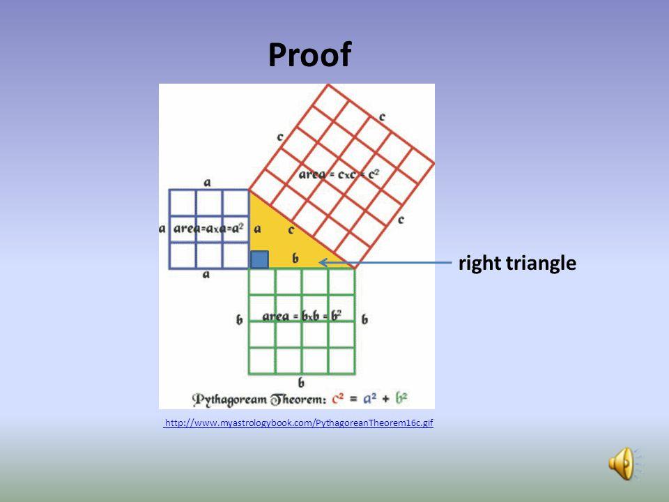 Proof + = a = 3 b = 4 c = 5