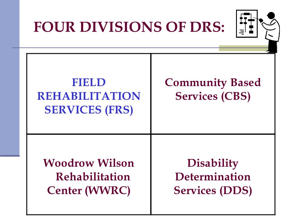 FOUR DIVISIONS OF DRS: FIELD REHABILITATION SERVICES (FRS) Community Based Services (CBS) Woodrow Wilson Rehabilitation Center (WWRC) Disability Determination Services (DDS)
