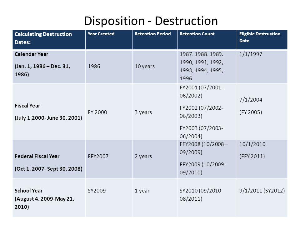 Calculating Destruction Dates: Year CreatedRetention PeriodRetention Count Eligible Destruction Date Calendar Year (Jan.