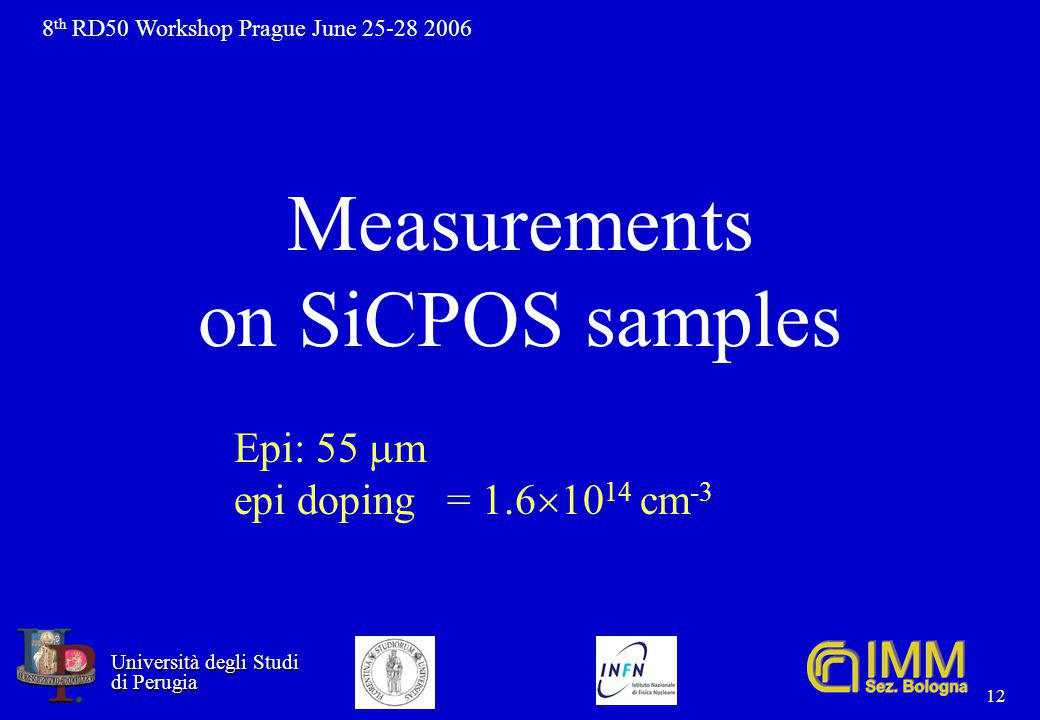8 th RD50 Workshop Prague June 25-28 2006 Università degli Studi Università degli Studi di Perugia di Perugia 12 Measurements on SiCPOS samples Epi: 55  m epi doping = 1.6  10 14 cm -3