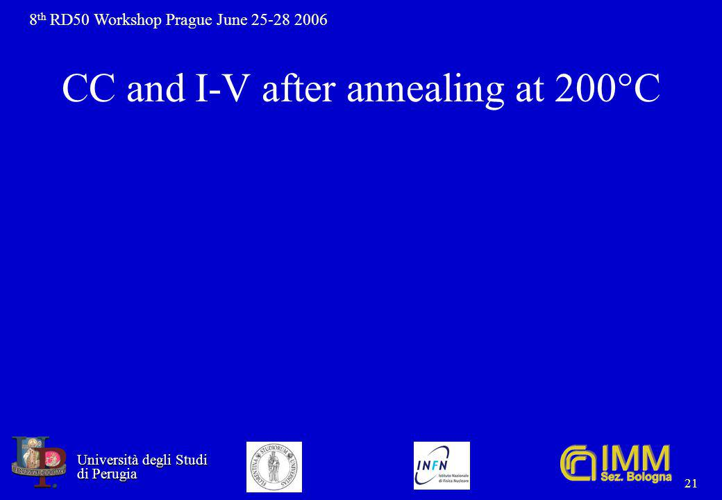 8 th RD50 Workshop Prague June 25-28 2006 Università degli Studi Università degli Studi di Perugia di Perugia 21 CC and I-V after annealing at 200°C