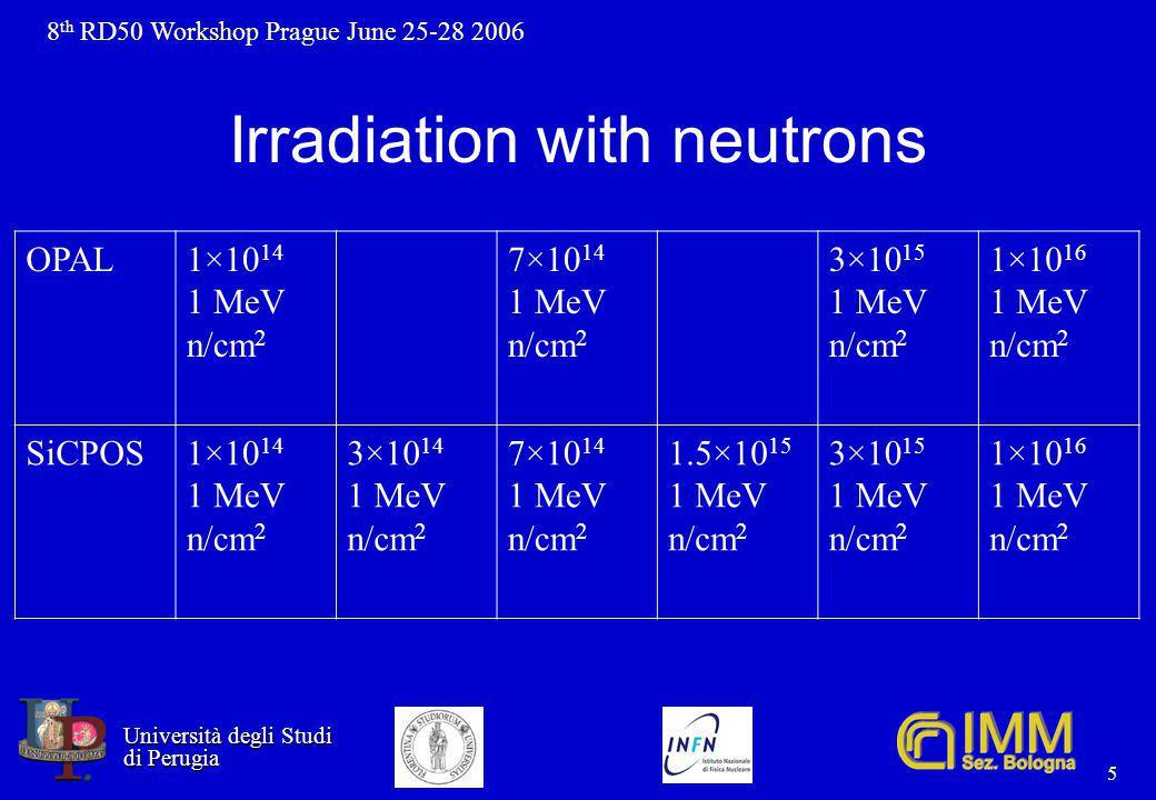 8 th RD50 Workshop Prague June 25-28 2006 Università degli Studi Università degli Studi di Perugia di Perugia 5 Irradiation with neutrons OPAL1×10 14 1 MeV n/cm 2 7×10 14 1 MeV n/cm 2 3×10 15 1 MeV n/cm 2 1×10 16 1 MeV n/cm 2 SiCPOS1×10 14 1 MeV n/cm 2 3×10 14 1 MeV n/cm 2 7×10 14 1 MeV n/cm 2 1.5×10 15 1 MeV n/cm 2 3×10 15 1 MeV n/cm 2 1×10 16 1 MeV n/cm 2