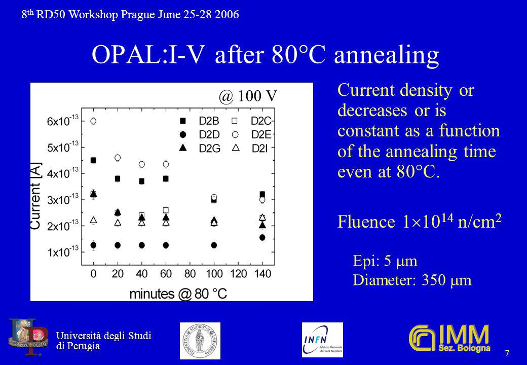8 th RD50 Workshop Prague June 25-28 2006 Università degli Studi Università degli Studi di Perugia di Perugia 7 OPAL : I-V after 80°C annealing Current density or decreases or is constant as a function of the annealing time even at 80°C.