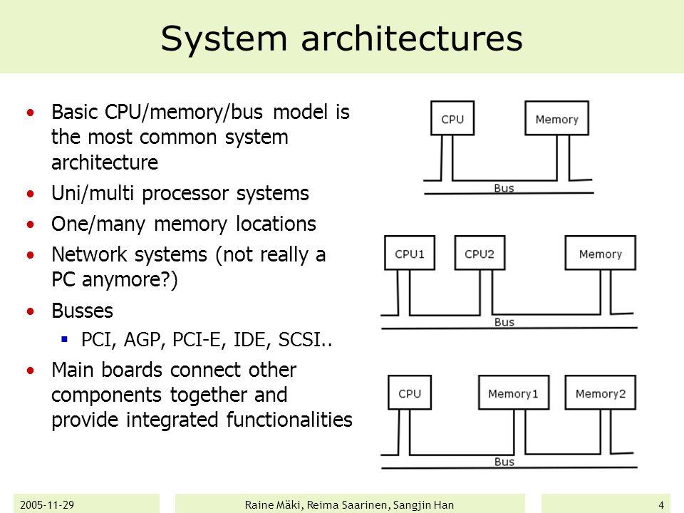 2005-11-29Raine Mäki, Reima Saarinen, Sangjin Han5 Processors (CPUs) Mostly 32 or 64 bit systems Only two big CPU manufacturers exist  Intel (Celeron, Pentium, Xeon..)  AMD (Sempron, Athlon, Opteron..)  Other CPUs (RISC, MIPS, Transmeta..) Clock frequencies  MHz, GHz, FSB, multipliers..