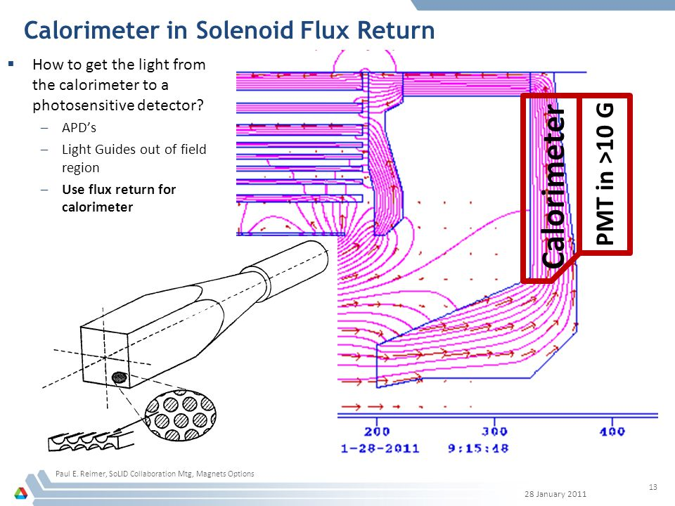 Calorimeter in Solenoid Flux Return  How to get the light from the calorimeter to a photosensitive detector.