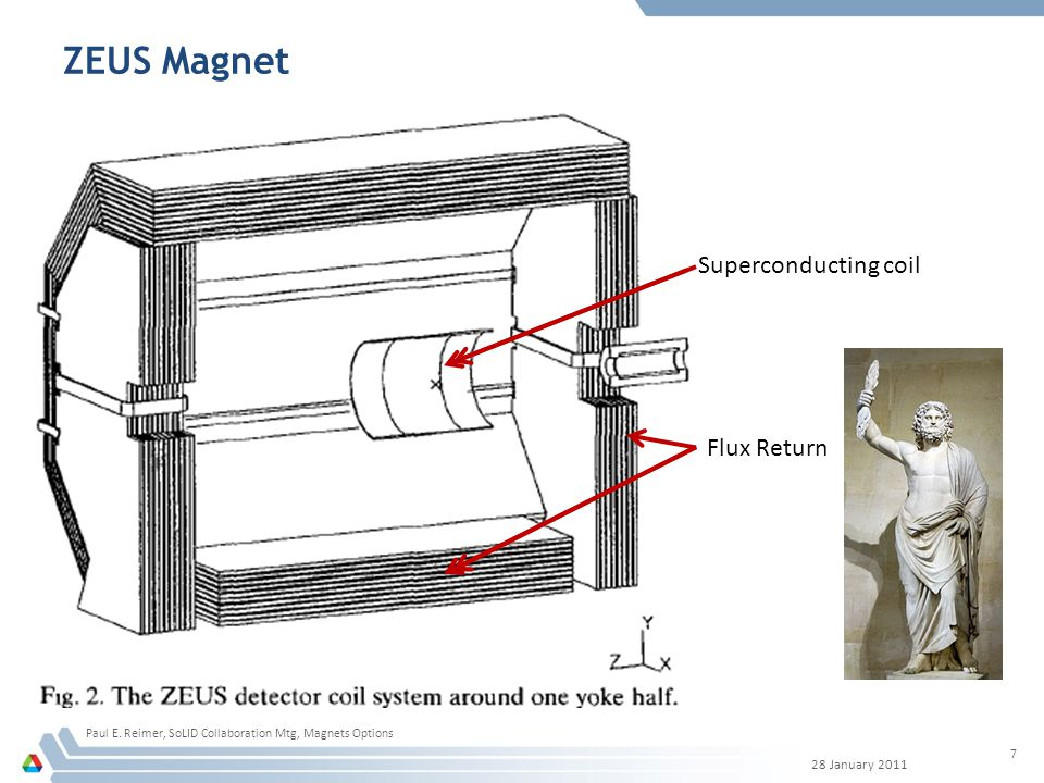 ZEUS Magnet Paul E. Reimer, SoLID Collaboration Mtg, Magnets Options 7 28 January 2011 Superconducting coil Flux Return