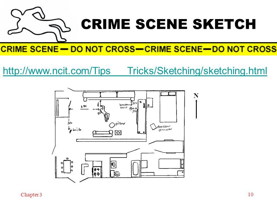 Chapter 3 10 CRIME SCENE SKETCH http://www.ncit.com/Tips___Tricks/Sketching/sketching.html N