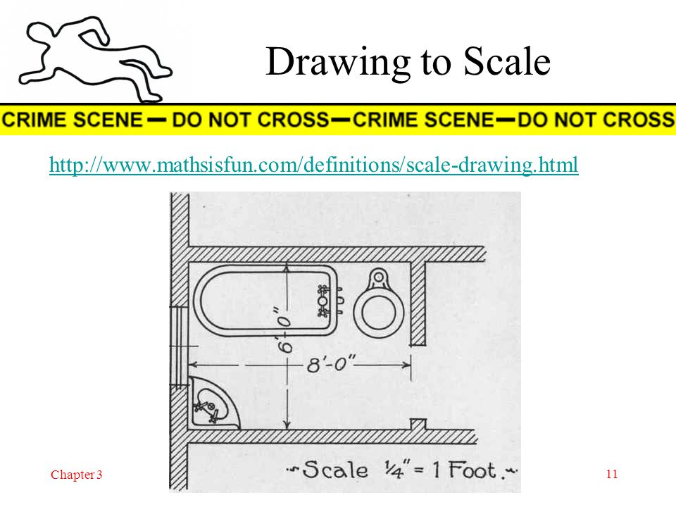 Chapter 3 Drawing to Scale  http://www.mathsisfun.com/definitions/scale-drawing.html http://www.mathsisfun.com/definitions/scale-drawing.html 11