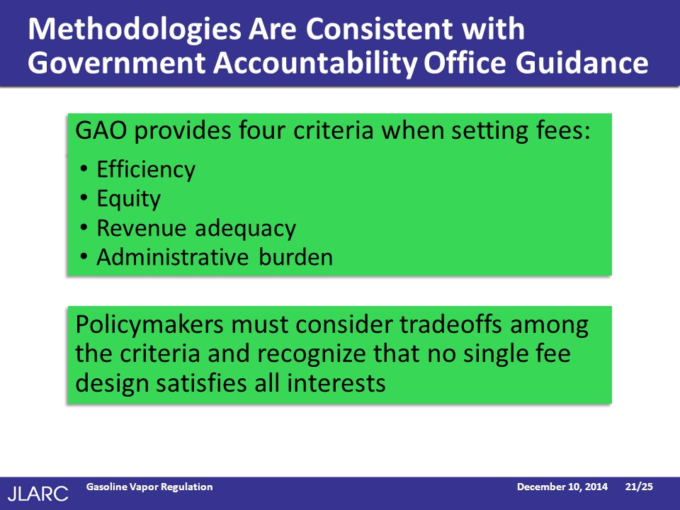 Methodologies Are Consistent with Government Accountability Office Guidance December 10, 2014Gasoline Vapor Regulation21/25 GAO provides four criteria when setting fees: Policymakers must consider tradeoffs among the criteria and recognize that no single fee design satisfies all interests Efficiency Equity Revenue adequacy Administrative burden Efficiency Equity Revenue adequacy Administrative burden
