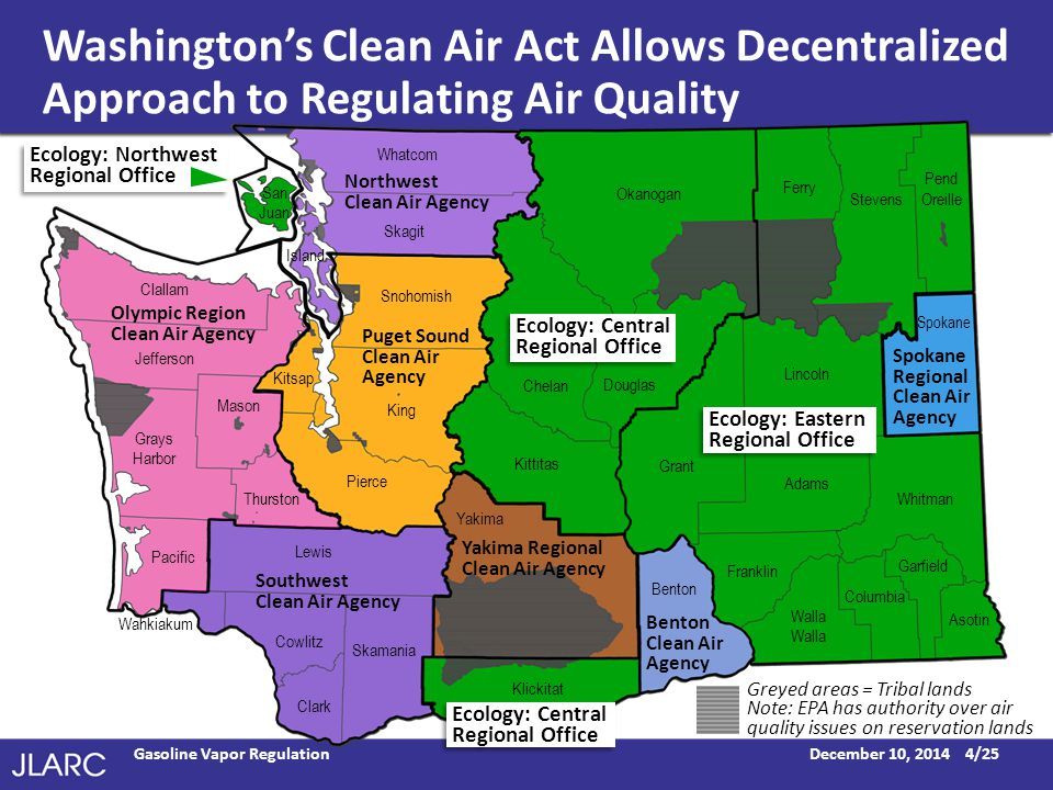 Washington's Clean Air Act Allows Decentralized Approach to Regulating Air Quality December 10, 2014Gasoline Vapor Regulation4/25 Cowlitz Wahkiakum Clark Skamania Lewis Southwest Clean Air Agency Mason Clallam Jefferson Grays Harbor Thurston Pacific Olympic Region Clean Air Agency Snohomish King Pierce Kitsap Puget Sound Clean Air Agency Grant Walla Franklin Adams Lincoln Ferry Stevens Pend Oreille Whitman Columbia Garfield Asotin Ecology: Eastern Regional Office Spokane Spokane Regional Clean Air Agency Yakima Yakima Regional Clean Air Agency San Juan Ecology: Northwest Regional Office Whatcom Skagit Island Northwest Clean Air Agency Kittitas Chelan Okanogan Douglas Ecology: Central Regional Office Klickitat Ecology: Central Regional Office Benton Benton Clean Air Agency Greyed areas = Tribal lands Note: EPA has authority over air quality issues on reservation lands