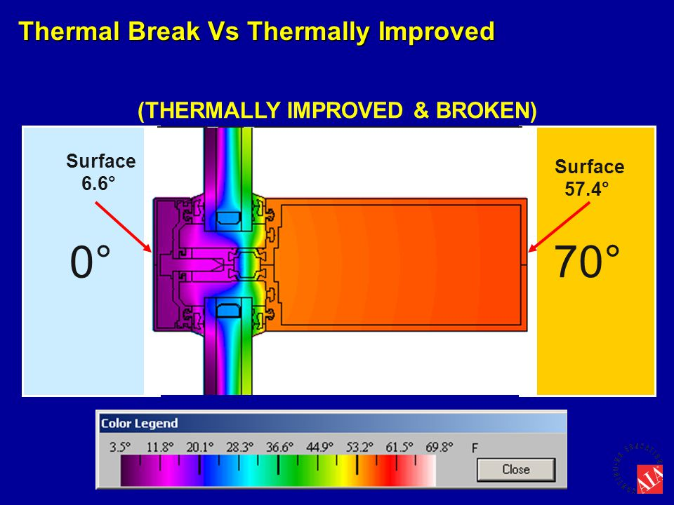 0° 70° (THERMALLY IMPROVED & BROKEN) Surface 6.6° Surface 57.4°