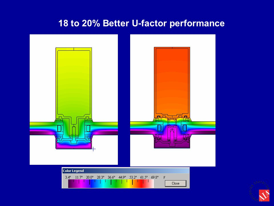 18 to 20% Better U-factor performance