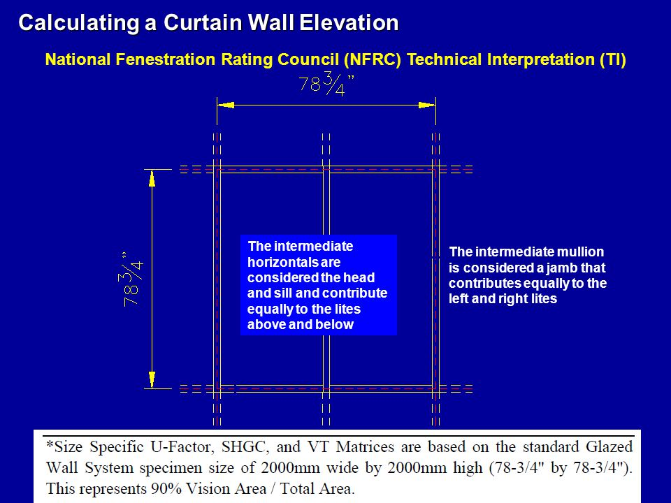 Calculating a Curtain Wall Elevation National Fenestration Rating Council (NFRC) Technical Interpretation (TI) Curtain Wall Elevation The intermediate