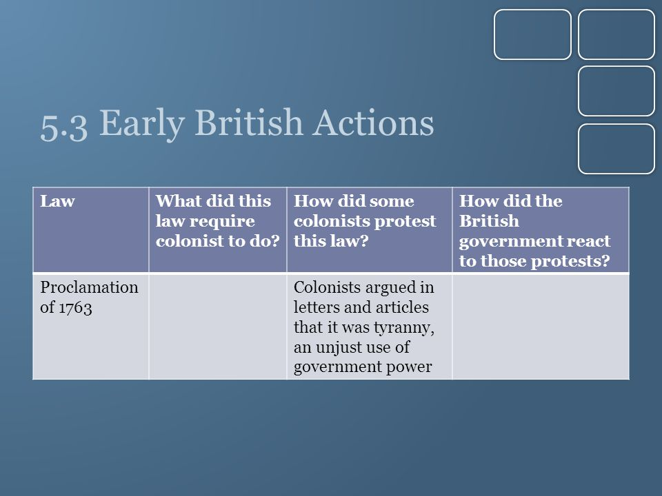 5.3 Early British Actions LawWhat did this law require colonist to do.