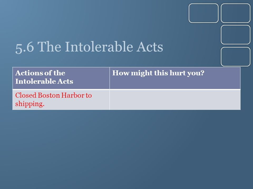 5.6 The Intolerable Acts Actions of the Intolerable Acts How might this hurt you.