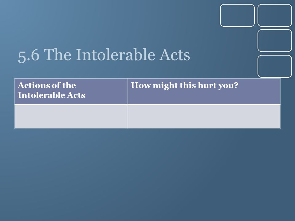 5.6 The Intolerable Acts Actions of the Intolerable Acts How might this hurt you?