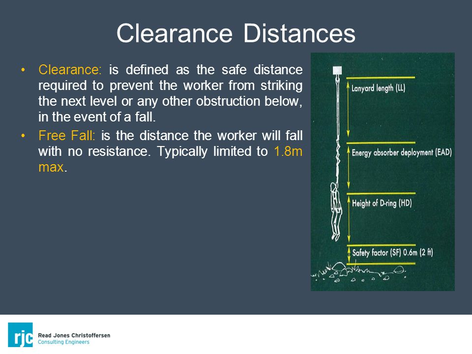 Clearance Distances Clearance: is defined as the safe distance required to prevent the worker from striking the next level or any other obstruction below, in the event of a fall.