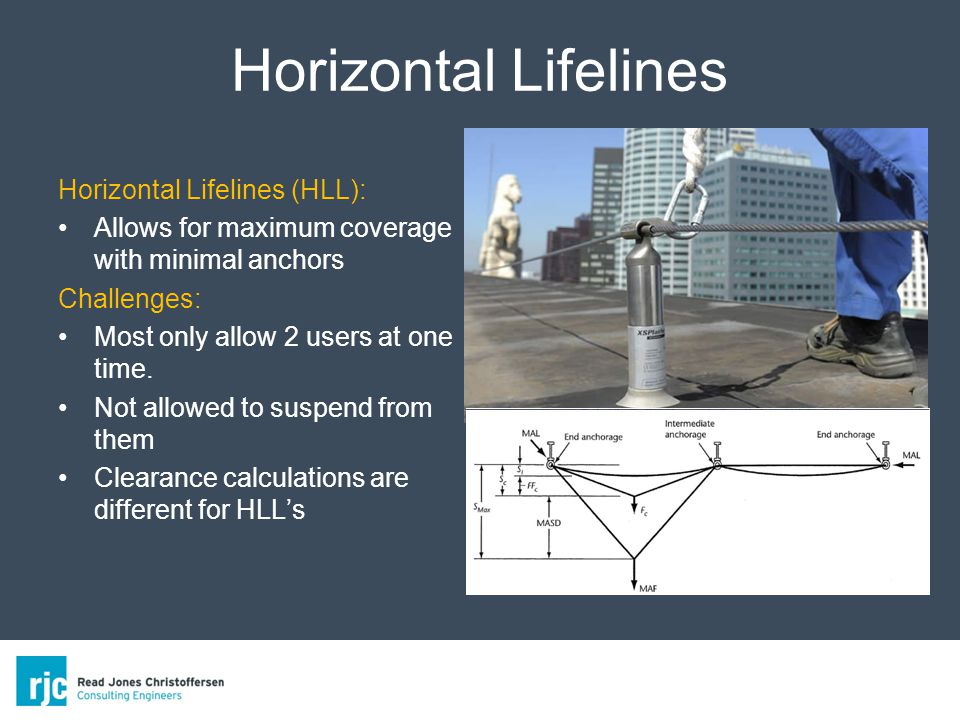 Horizontal Lifelines Horizontal Lifelines (HLL): Allows for maximum coverage with minimal anchors Challenges: Most only allow 2 users at one time.