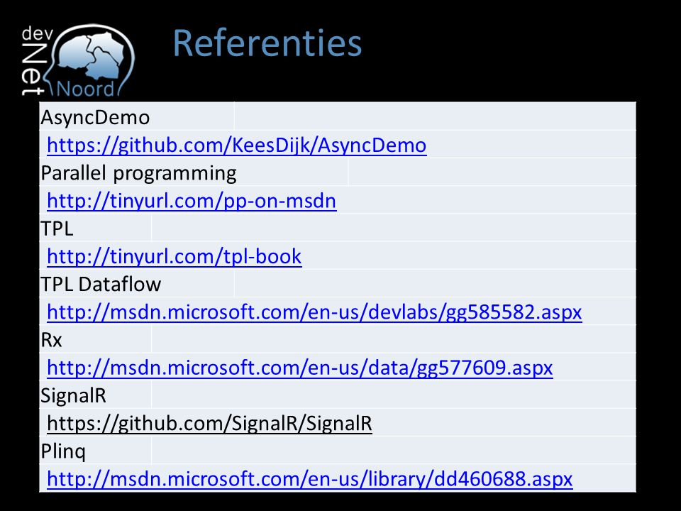 Referenties AsyncDemo https://github.com/KeesDijk/AsyncDemo Parallel programming http://tinyurl.com/pp-on-msdn TPL http://tinyurl.com/tpl-book TPL Dataflow http://msdn.microsoft.com/en-us/devlabs/gg585582.aspx Rx http://msdn.microsoft.com/en-us/data/gg577609.aspx SignalR https://github.com/SignalR/SignalR Plinq http://msdn.microsoft.com/en-us/library/dd460688.aspx