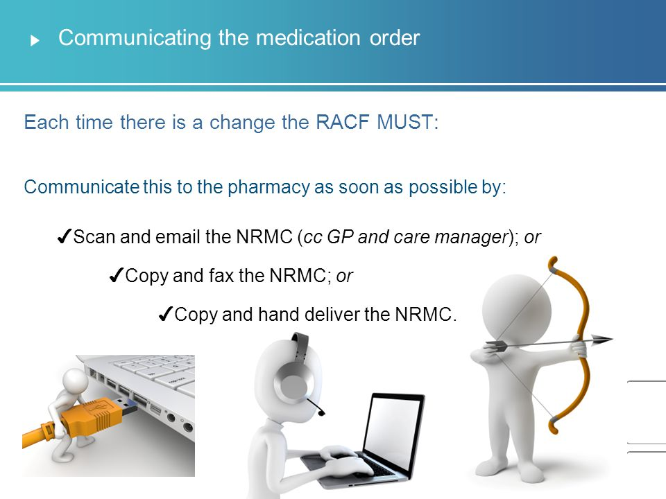 Communicating the medication order cont The most current copy of page one and The most current copy of the page (where the medicine is prescribed) Note: The pharmacy cannot supply medicine to residents unless they receive