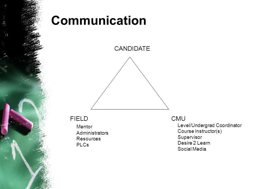 Communication CANDIDATE CMU Level/Undergrad Coordinator Course Instructor(s) Supervisor Desire 2 Learn Social Media FIELD Mentor Administrators Resources PLCs