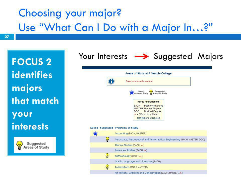 Your Interests Suggested Majors 27 FOCUS 2 identifies majors that match your interests Choosing your major.
