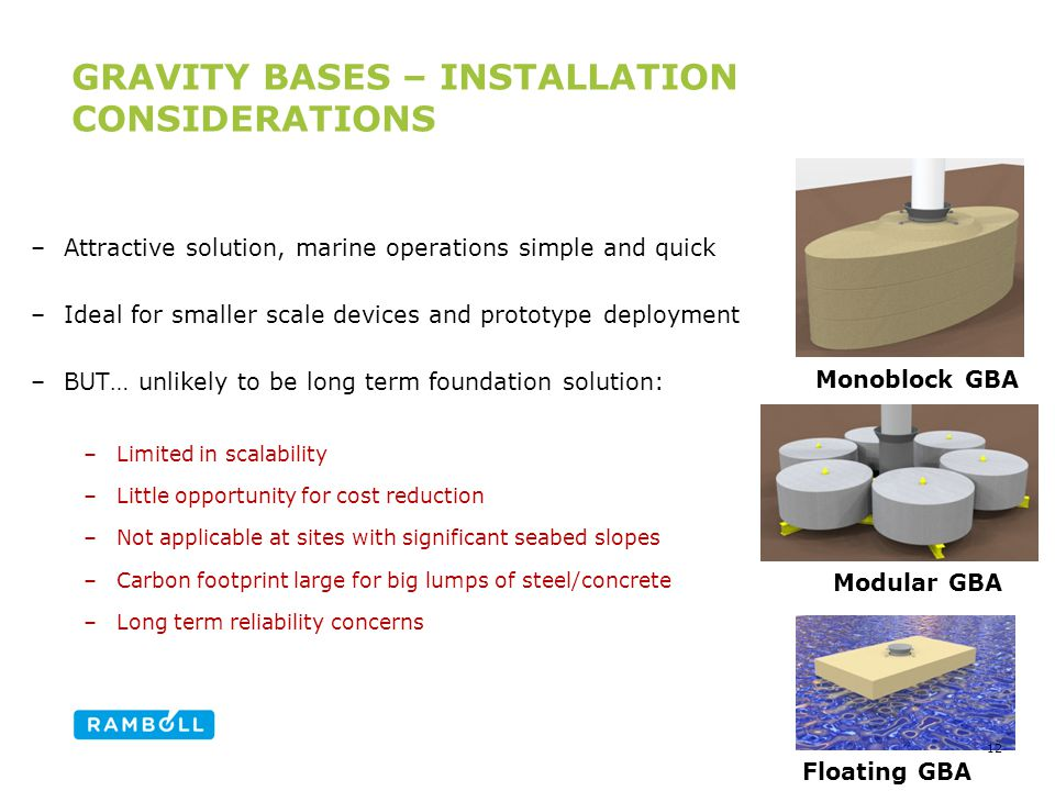 GRAVITY BASES – INSTALLATION CONSIDERATIONS Content slide, two columns with image Monoblock GBA –Attractive solution, marine operations simple and quick –Ideal for smaller scale devices and prototype deployment –BUT… unlikely to be long term foundation solution: –Limited in scalability –Little opportunity for cost reduction –Not applicable at sites with significant seabed slopes –Carbon footprint large for big lumps of steel/concrete –Long term reliability concerns Modular GBA Floating GBA 12