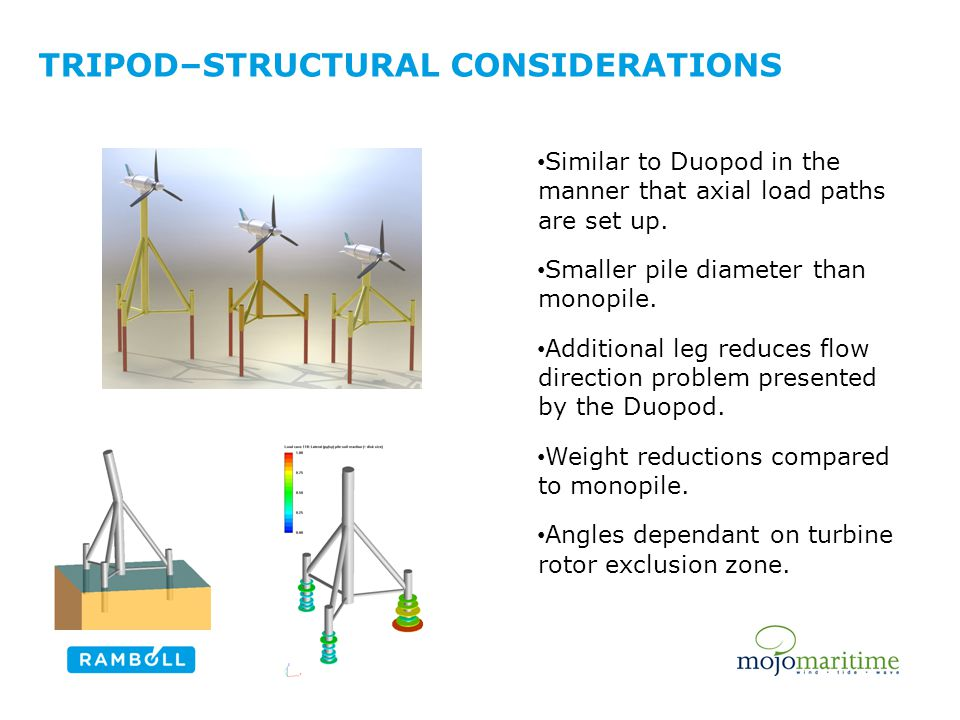 TRIPOD–STRUCTURAL CONSIDERATIONS Content slide, two columns with image Similar to Duopod in the manner that axial load paths are set up.