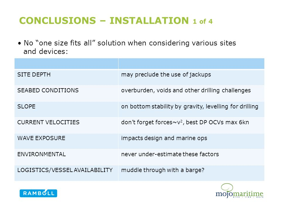 CONCLUSIONS – INSTALLATION 1 of 4 No one size fits all solution when considering various sites and devices: Content slide, two columns with image SITE DEPTHmay preclude the use of jackups SEABED CONDITIONSoverburden, voids and other drilling challenges SLOPEon bottom stability by gravity, levelling for drilling CURRENT VELOCITIESdon't forget forces~v 2, best DP OCVs max 6kn WAVE EXPOSUREimpacts design and marine ops ENVIRONMENTALnever under-estimate these factors LOGISTICS/VESSEL AVAILABILITYmuddle through with a barge