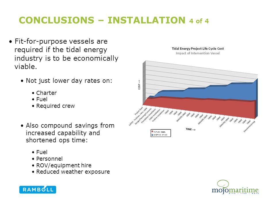 CONCLUSIONS – INSTALLATION 4 of 4 Fit-for-purpose vessels are required if the tidal energy industry is to be economically viable. Not just lower day r