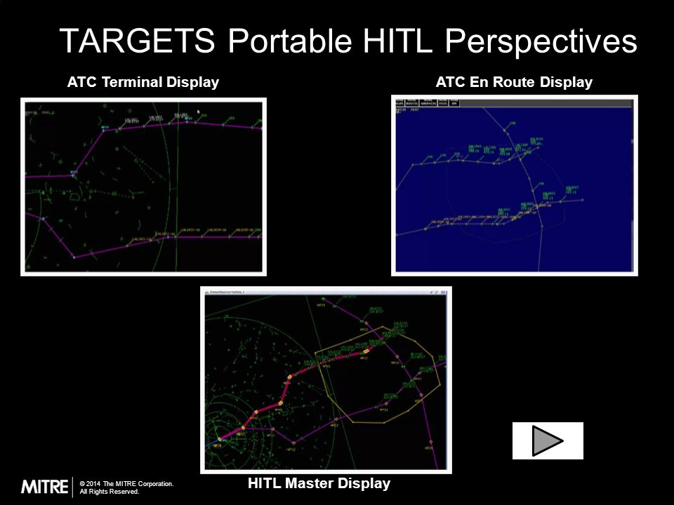 © 2014 The MITRE Corporation. All Rights Reserved. ATC Terminal DisplayATC En Route Display HITL Master Display TARGETS Portable HITL Perspectives