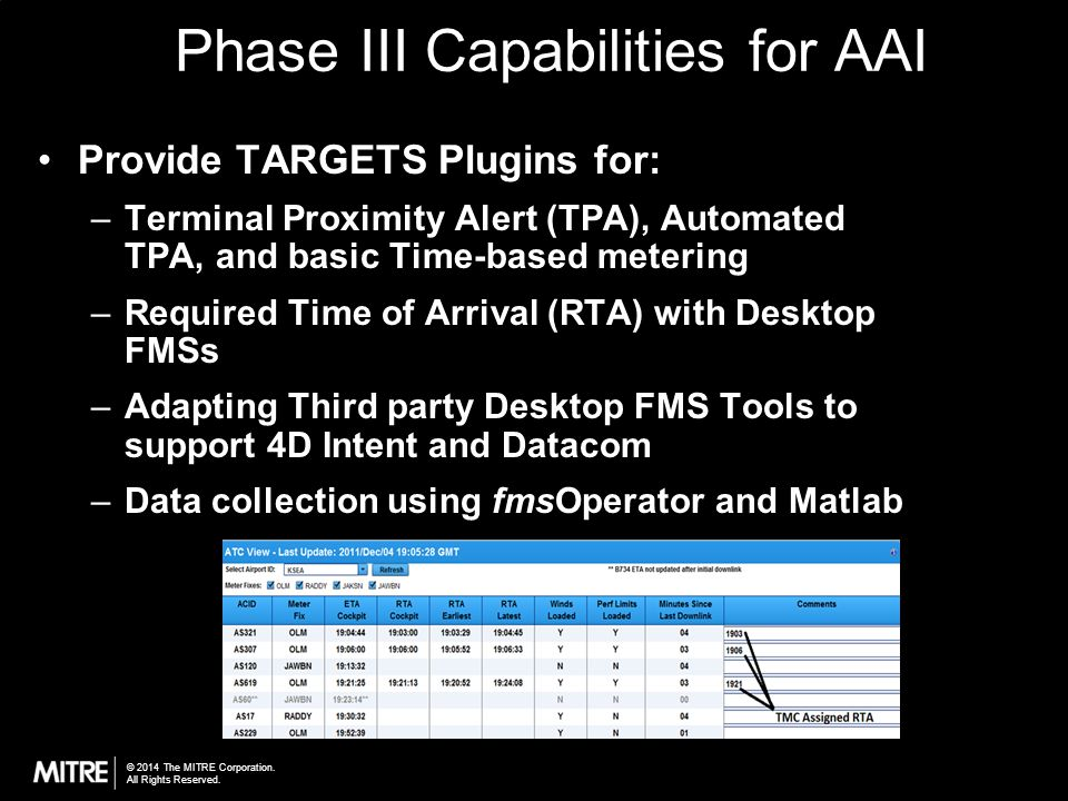 © 2014 The MITRE Corporation. All Rights Reserved. Phase III Capabilities for AAI Provide TARGETS Plugins for: –Terminal Proximity Alert (TPA), Automa