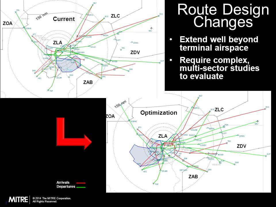 © 2014 The MITRE Corporation. All Rights Reserved. 7 Arrivals Departures Current Optimization ZLA ZOA ZAB ZDV ZLC ZLA ZOA ZAB ZDV ZLC 150 nm Extend we