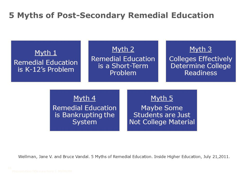 5 Myths of Post-Secondary Remedial Education Presentation Title runs here l 00/00/00 16 Myth 1 Remedial Education is K-12's Problem Myth 2 Remedial Education is a Short-Term Problem Myth 3 Colleges Effectively Determine College Readiness Myth 4 Remedial Education is Bankrupting the System Myth 5 Maybe Some Students are Just Not College Material Wellman, Jane V.