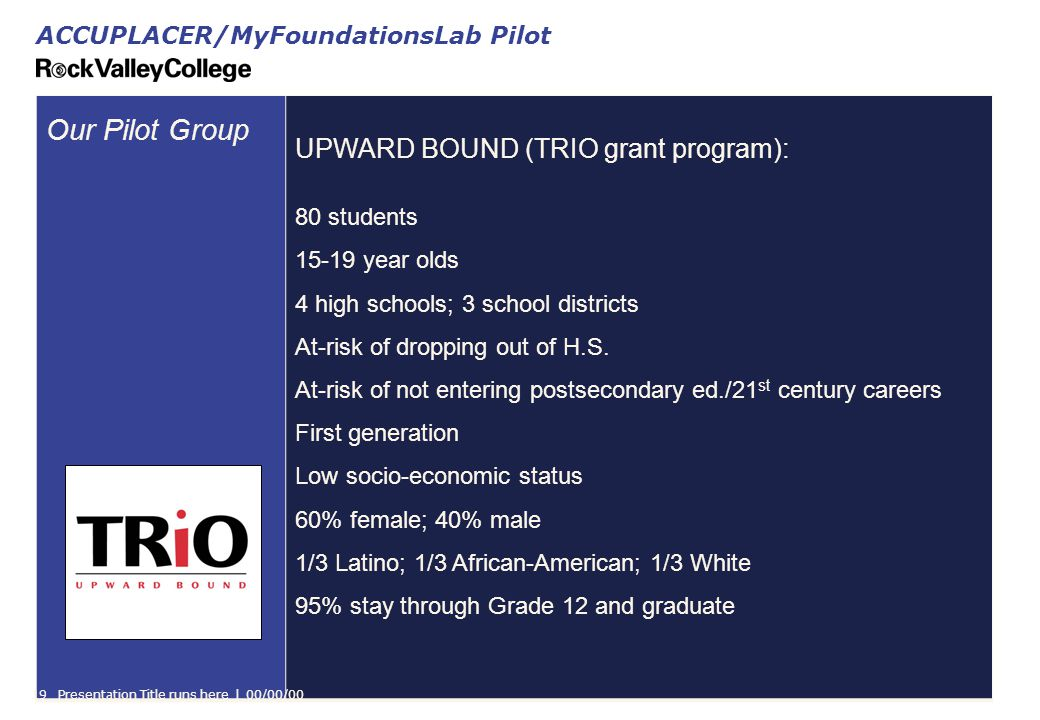 ACCUPLACER/MyFoundationsLab Pilot Our Pilot Group UPWARD BOUND (TRIO grant program): 80 students 15-19 year olds 4 high schools; 3 school districts At-risk of dropping out of H.S.