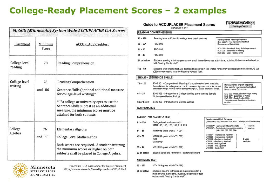 College-Ready Placement Scores – 2 examples 7