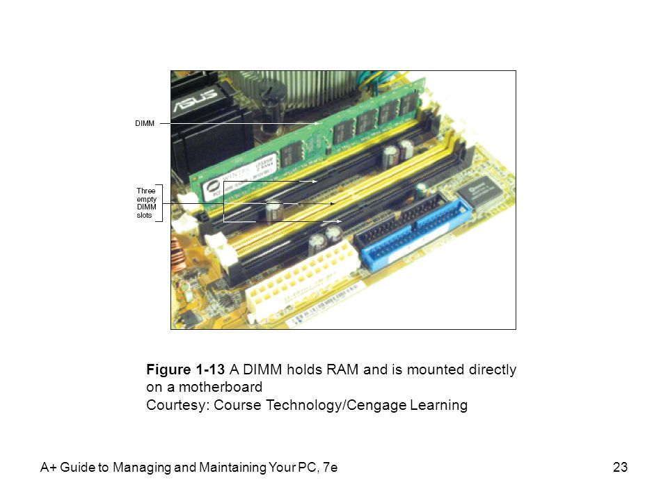 A+ Guide to Managing and Maintaining Your PC, 7e23 Figure 1-13 A DIMM holds RAM and is mounted directly on a motherboard Courtesy: Course Technology/Cengage Learning