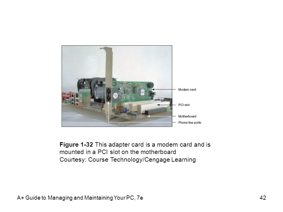 A+ Guide to Managing and Maintaining Your PC, 7e42 Figure 1-32 This adapter card is a modem card and is mounted in a PCI slot on the motherboard Courtesy: Course Technology/Cengage Learning