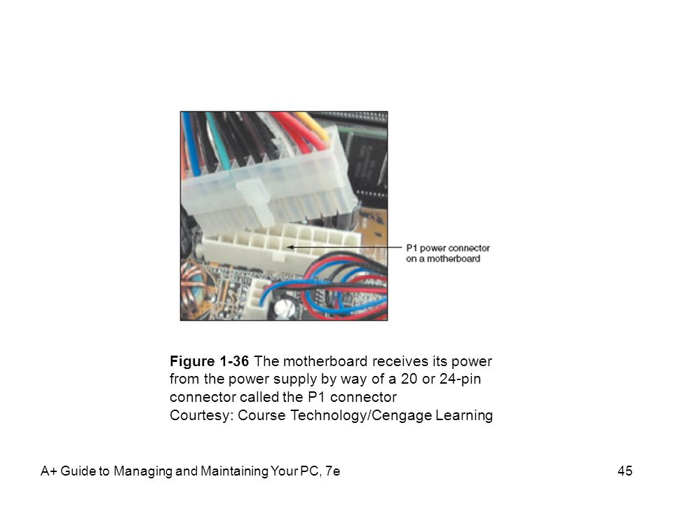 A+ Guide to Managing and Maintaining Your PC, 7e45 Figure 1-36 The motherboard receives its power from the power supply by way of a 20 or 24-pin connector called the P1 connector Courtesy: Course Technology/Cengage Learning