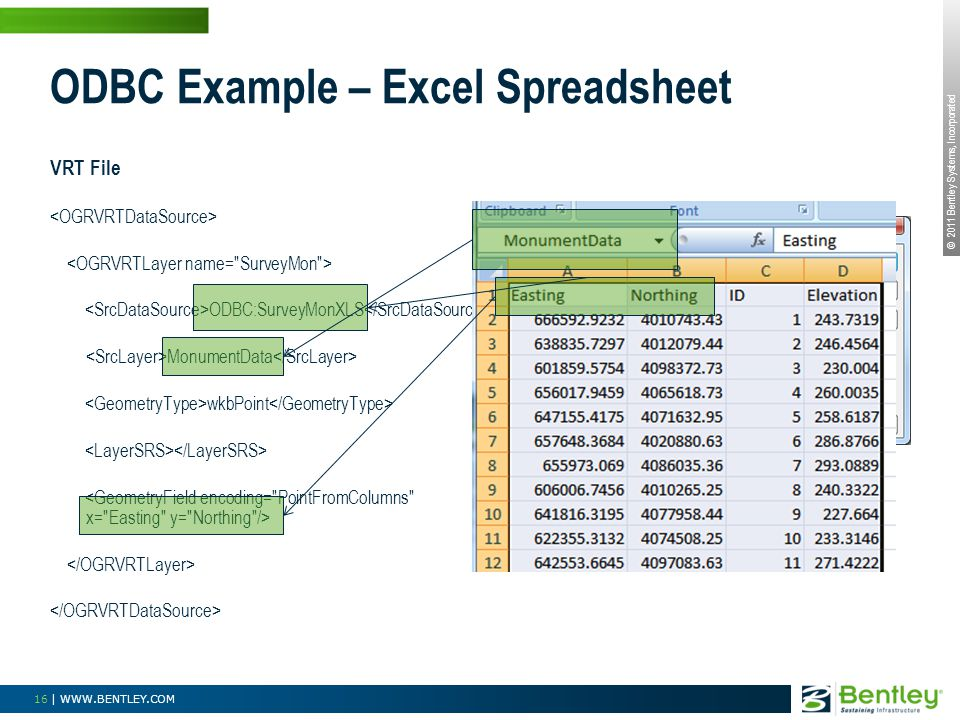 © 2011 Bentley Systems, Incorporated 16 | WWW.BENTLEY.COM ODBC Example – Excel Spreadsheet VRT File ODBC:SurveyMonXLS MonumentData wkbPoint