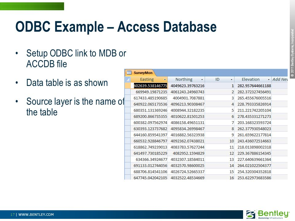 © 2011 Bentley Systems, Incorporated 17 | WWW.BENTLEY.COM ODBC Example – Access Database Setup ODBC link to MDB or ACCDB file Data table is as shown Source layer is the name of the table