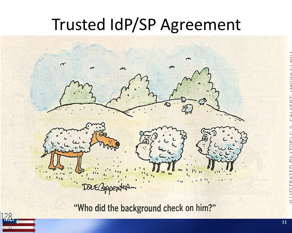 11 Trusted IdP/SP Agreement Provide support for a Federated ID electronic credential with the broadest acceptance by multiple jurisdictions and organizations.
