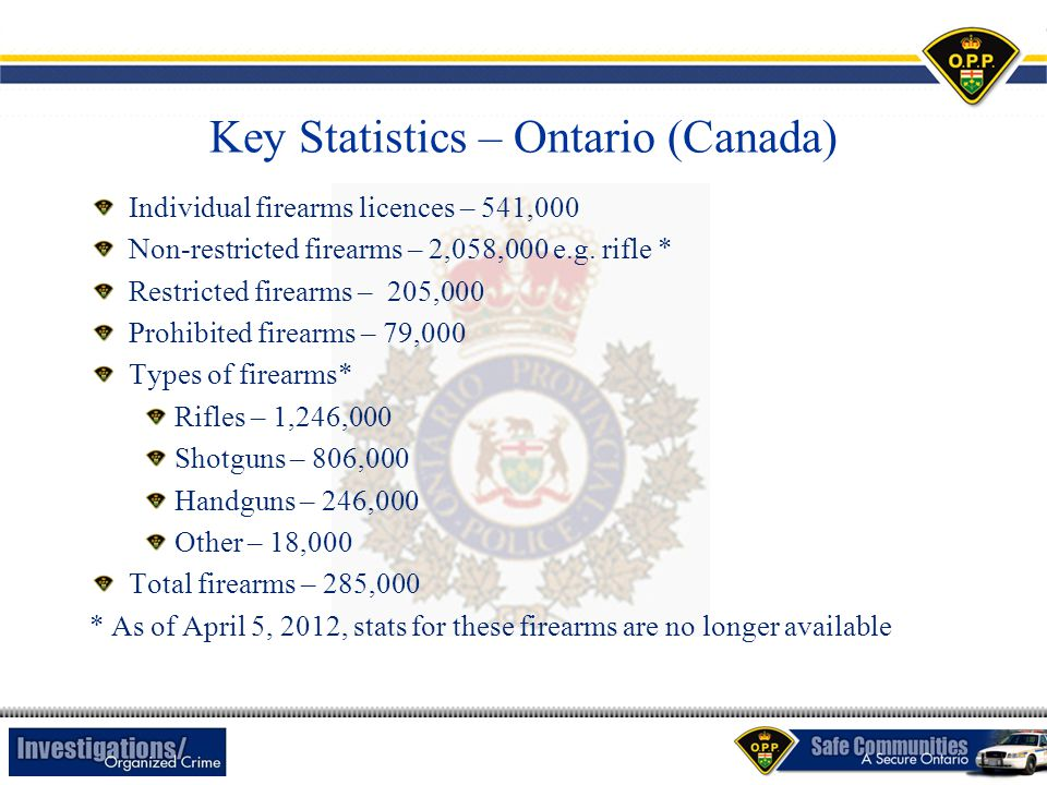 Key Statistics – Ontario (Canada) Individual firearms licences – 541,000 Non-restricted firearms – 2,058,000 e.g. rifle * Restricted firearms – 205,00