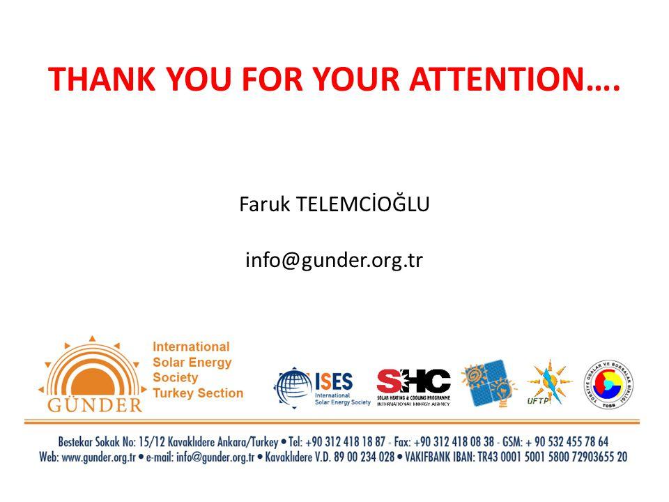 THANK YOU FOR YOUR ATTENTION…. Faruk TELEMCİOĞLU info@gunder.org.tr
